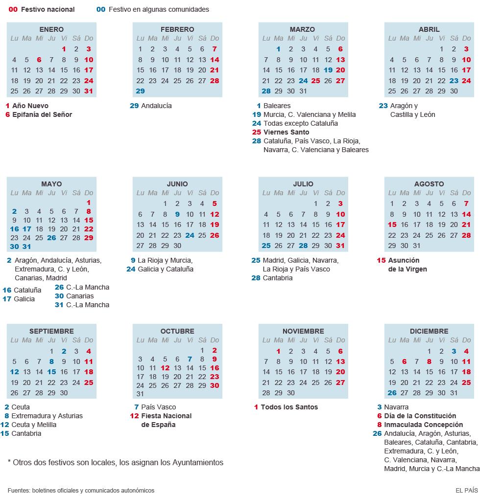 Calendario Fiestas en España 2016